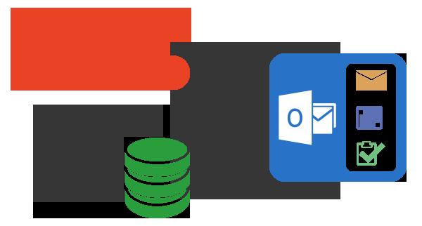 Microsoft office 365 backup ANL IT